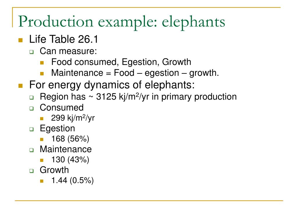 Production example: elephants
