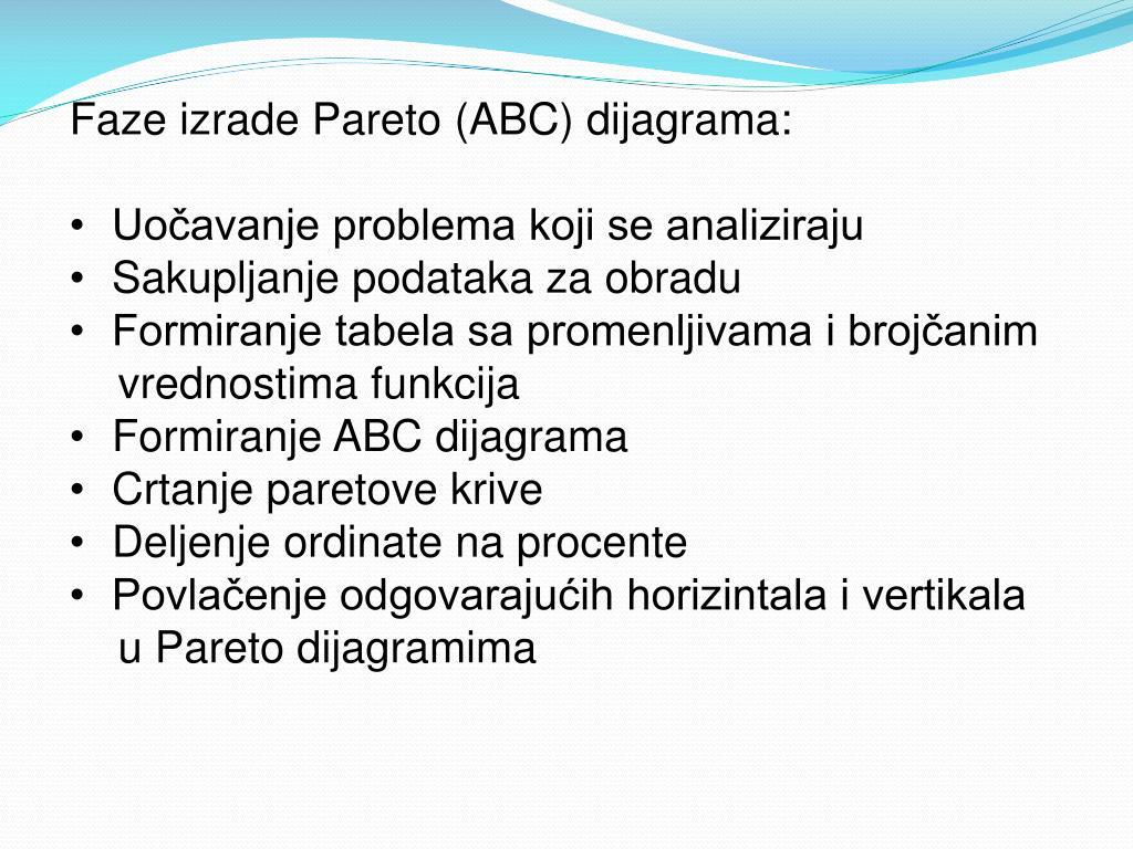 Faze izrade Pareto (ABC) dijagrama: