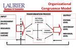 organizational congruence model