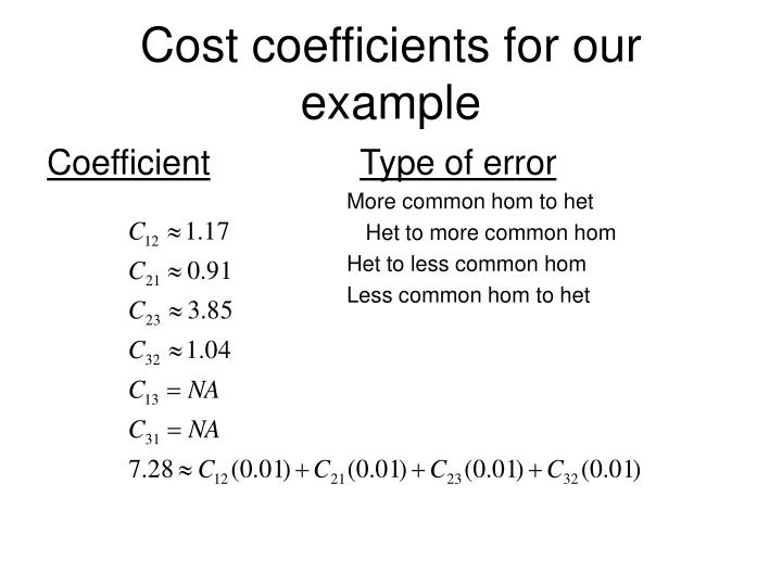 Cost coefficients for our example