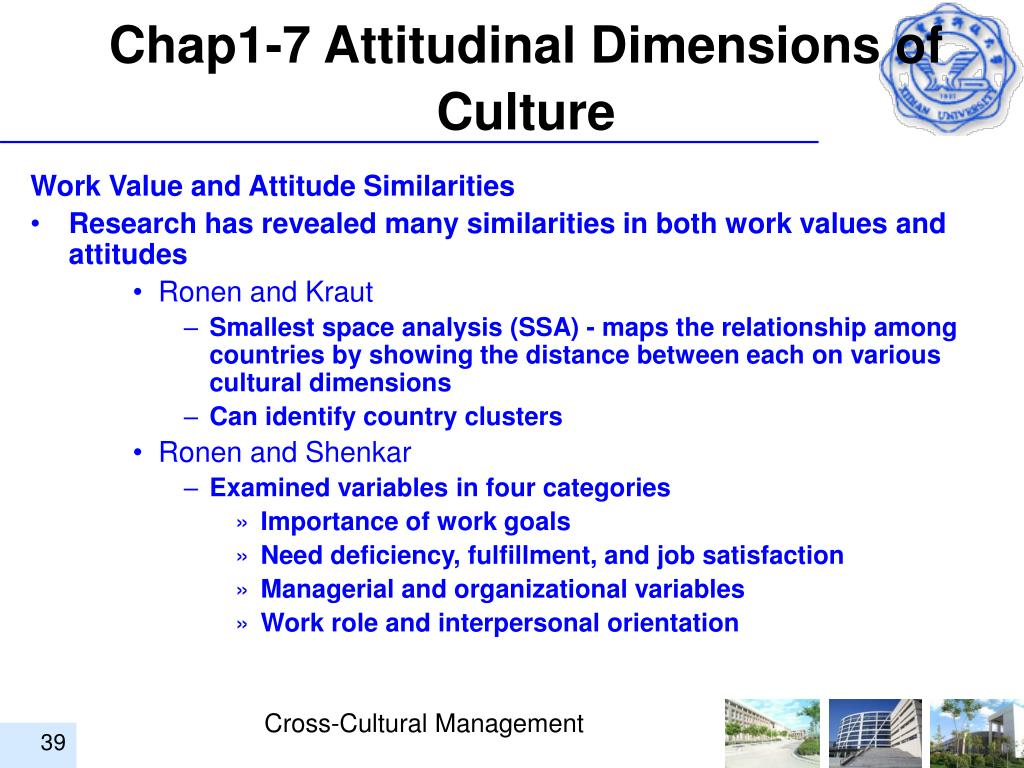 Chap1-7 Attitudinal Dimensions of Culture