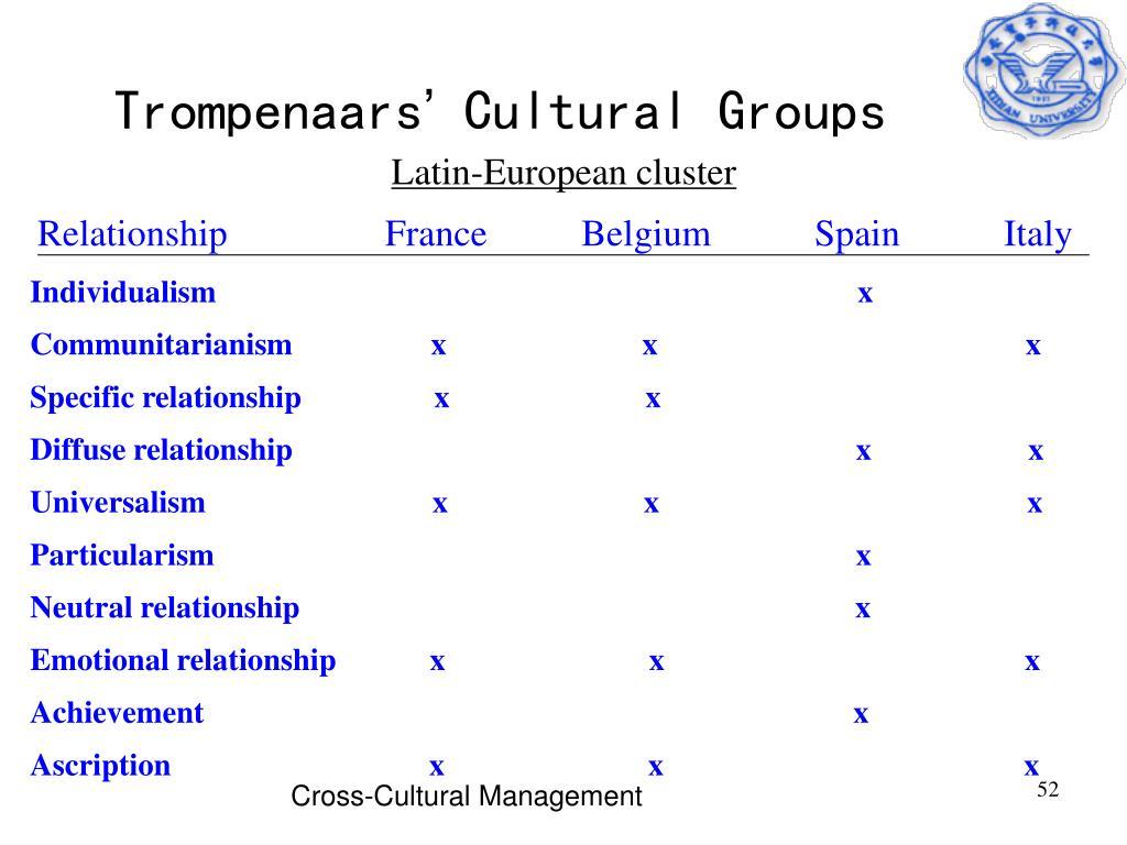 Latin-European cluster