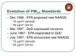 evolution of pm 2 5 standards