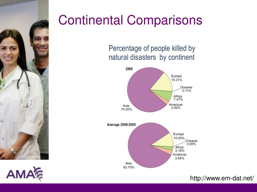 Continental Comparisons