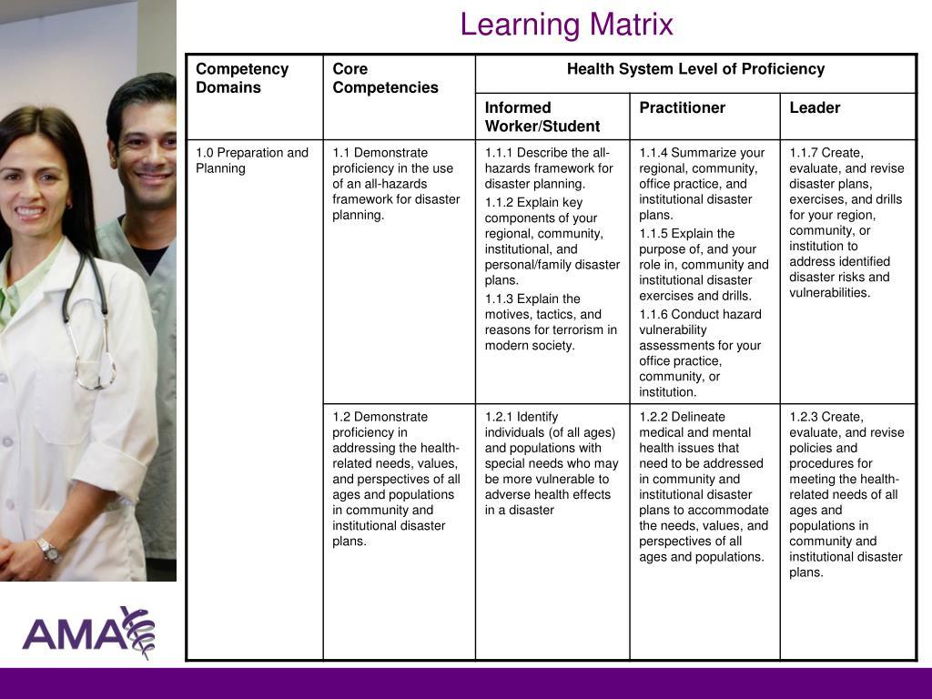Learning Matrix
