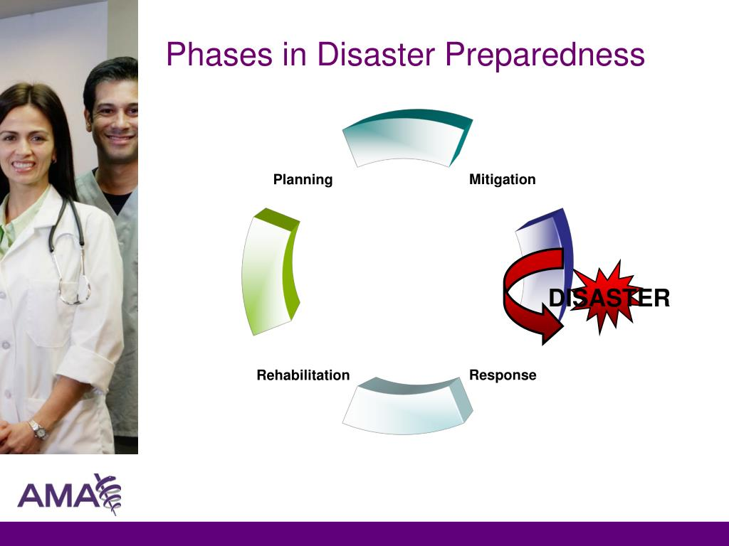 Phases in Disaster Preparedness