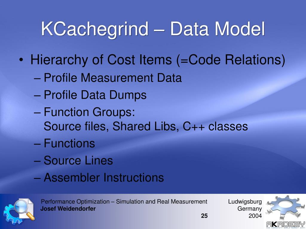 KCachegrind – Data Model