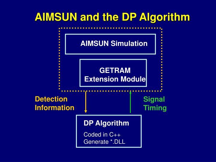 AIMSUN Simulation