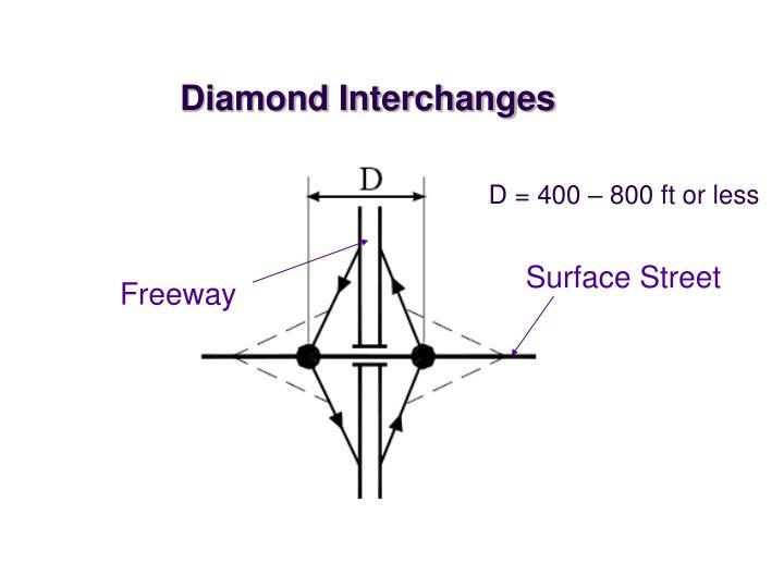 Diamond Interchanges