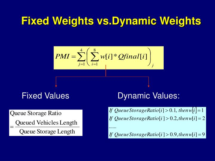 Fixed Weights vs.Dynamic Weights