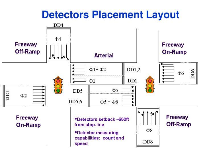 Detectors Placement
