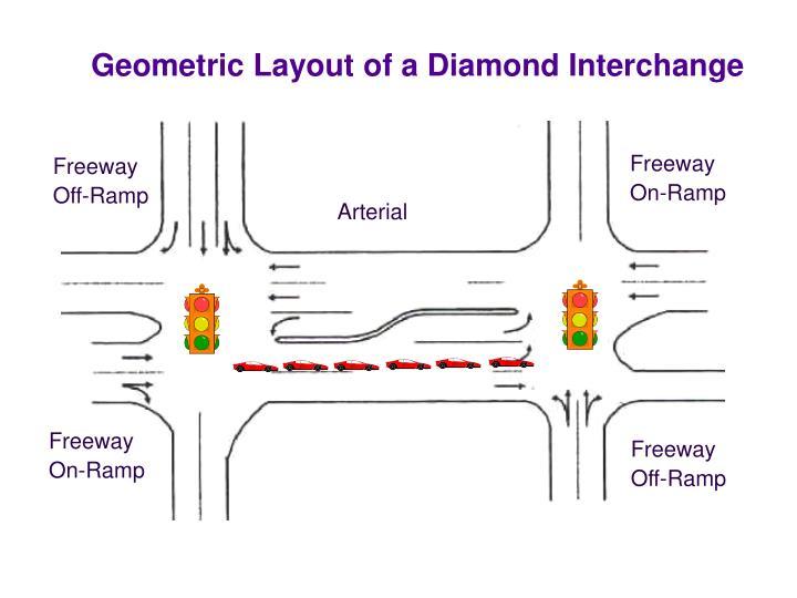 Geometric Layout of a Diamond Interchange