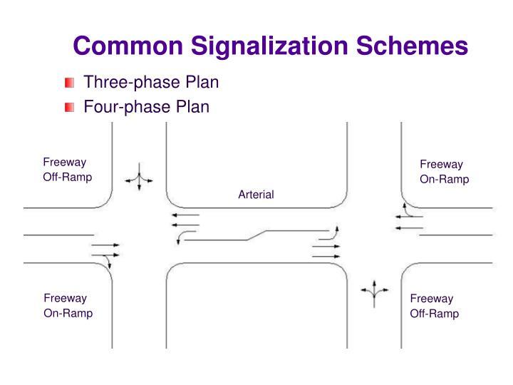 Common Signalization Schemes