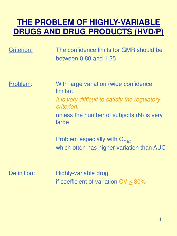 Bioequivalence evaluation of gliclazide 80 mg