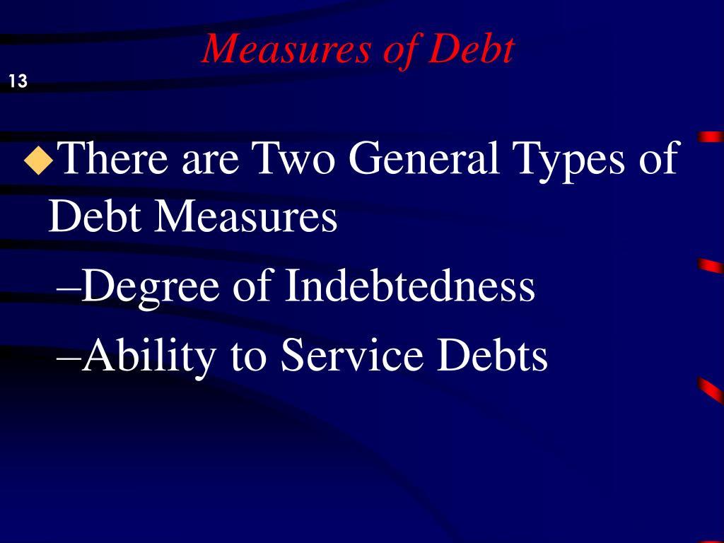 Measures of Debt