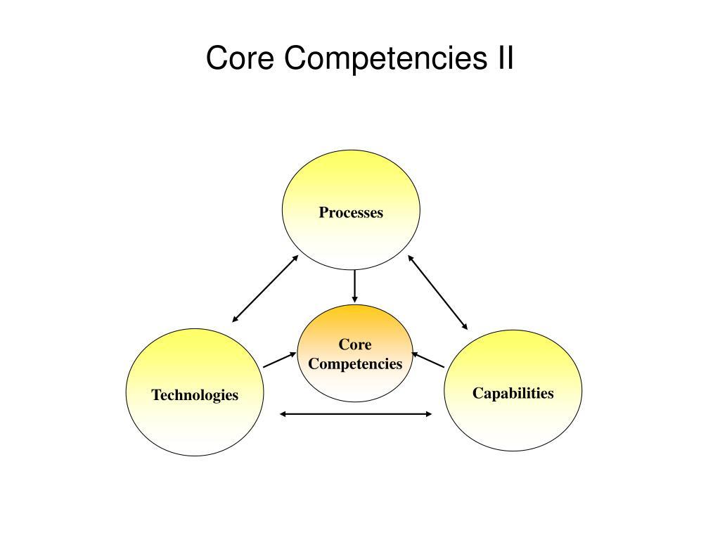 Core Competencies II