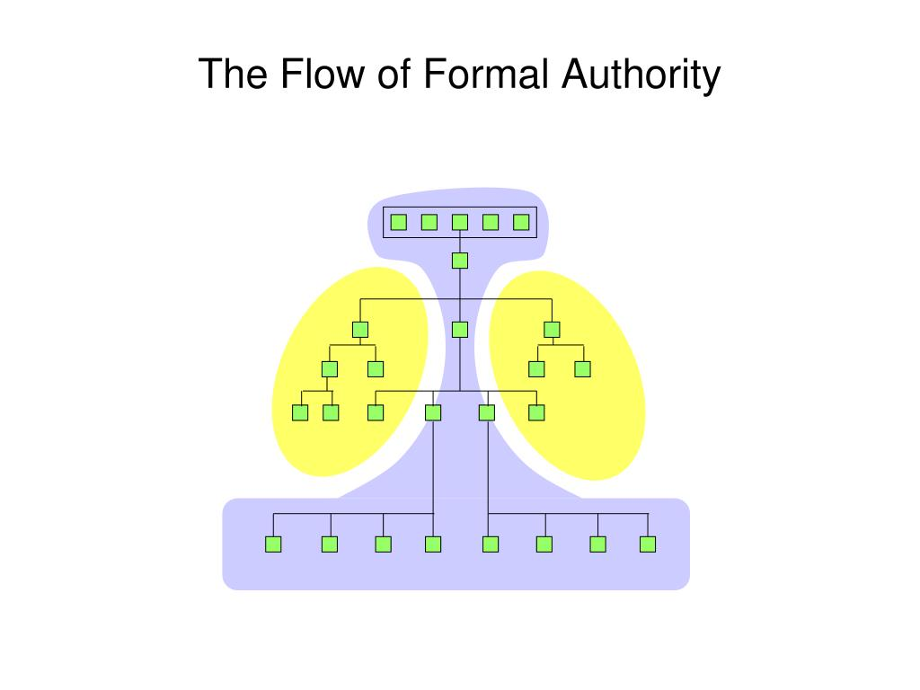 The Flow of Formal Authority