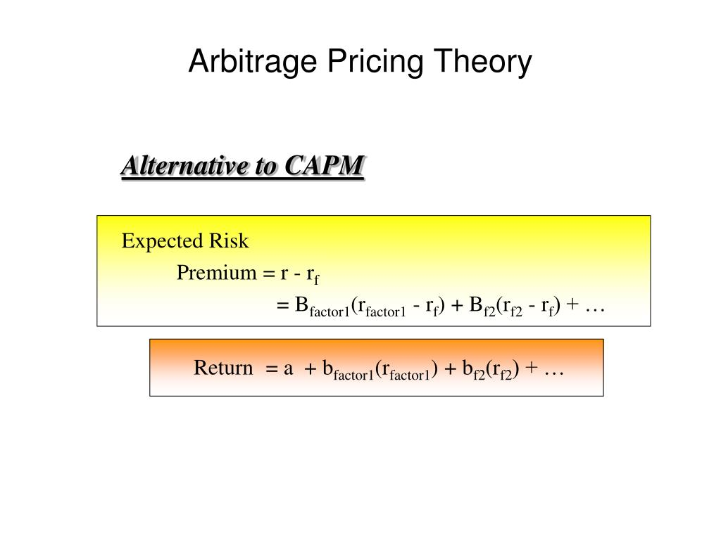 Alternative to CAPM