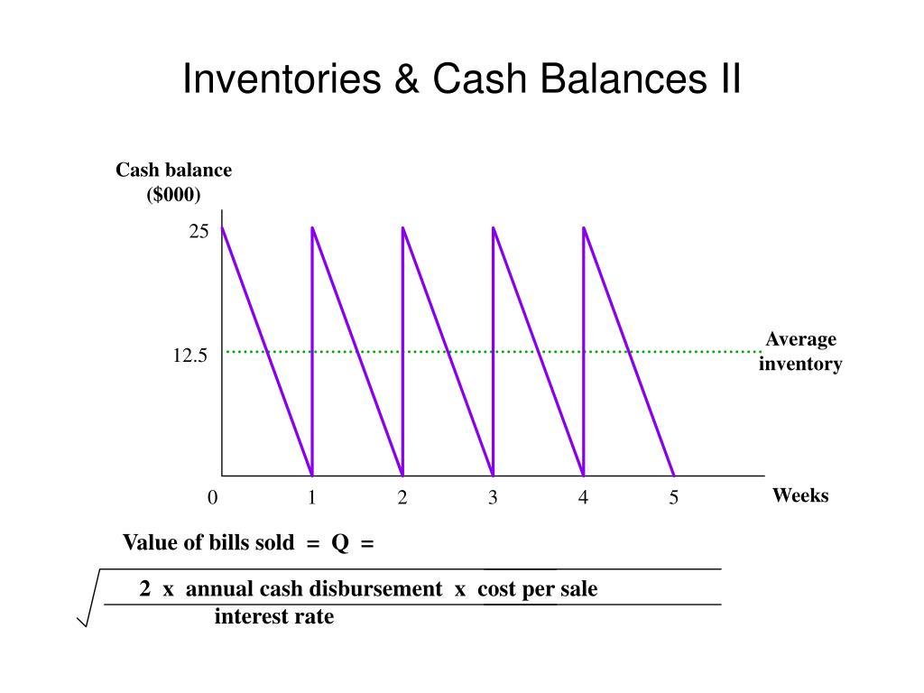 Cash balance ($000)