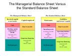 the managerial balance sheet versus the standard balance sheet