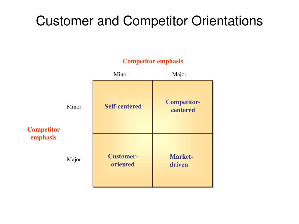 Competitor emphasis