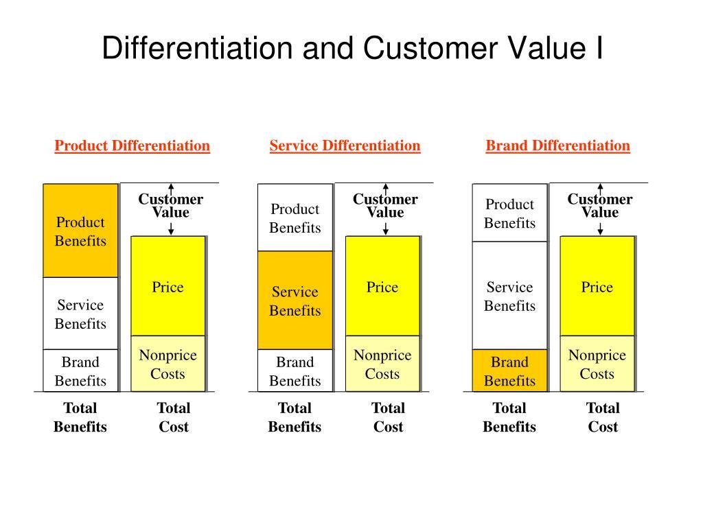 Service Differentiation