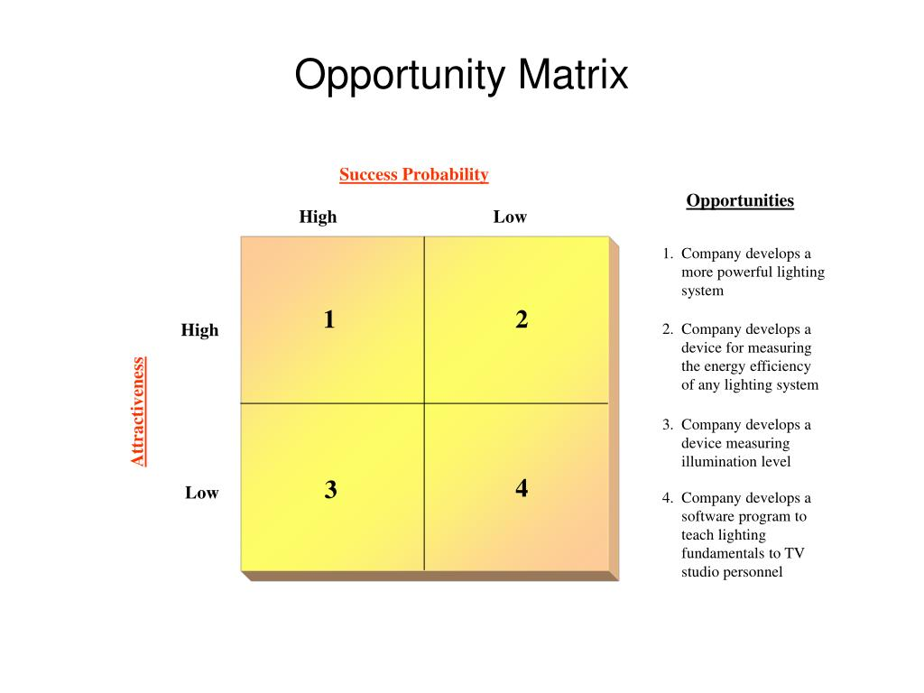 Success Probability