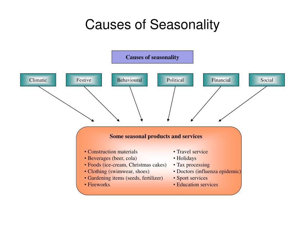 Causes of seasonality