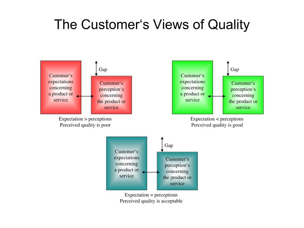Customer's