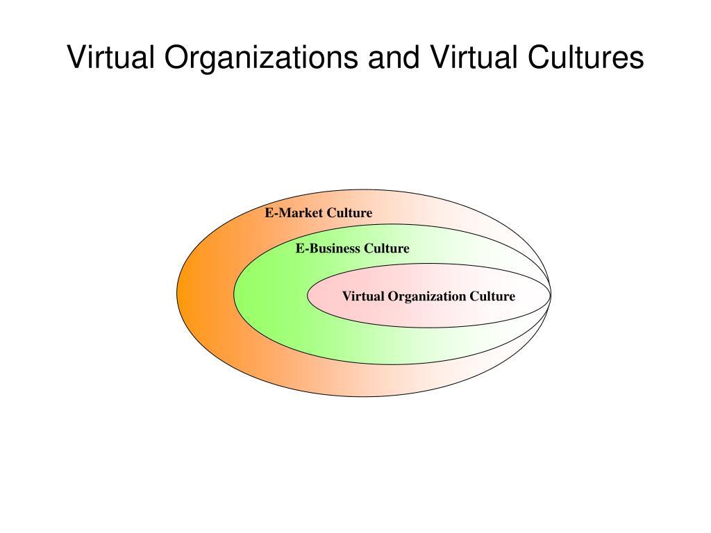E-Market Culture
