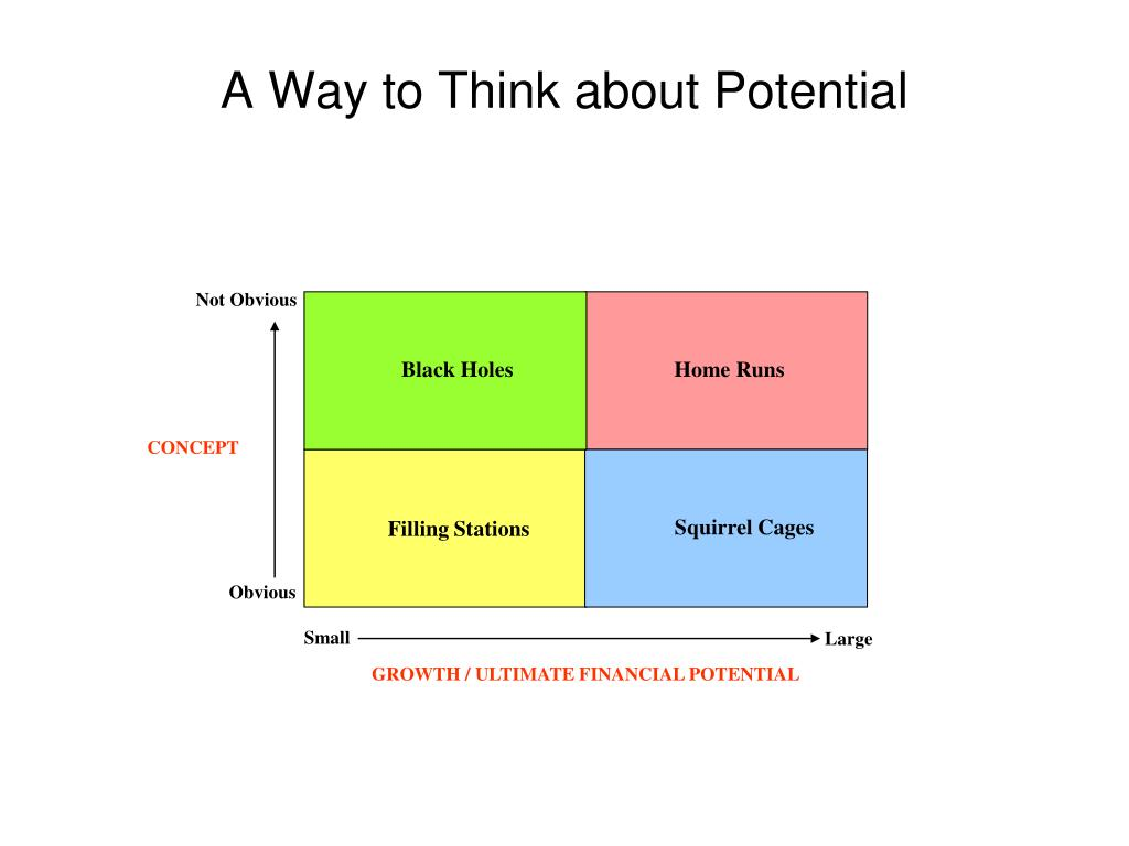 A Way to Think about Potential