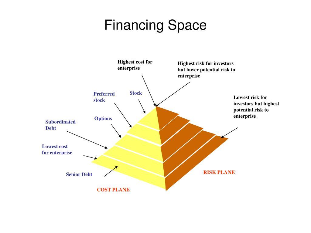 Financing Space
