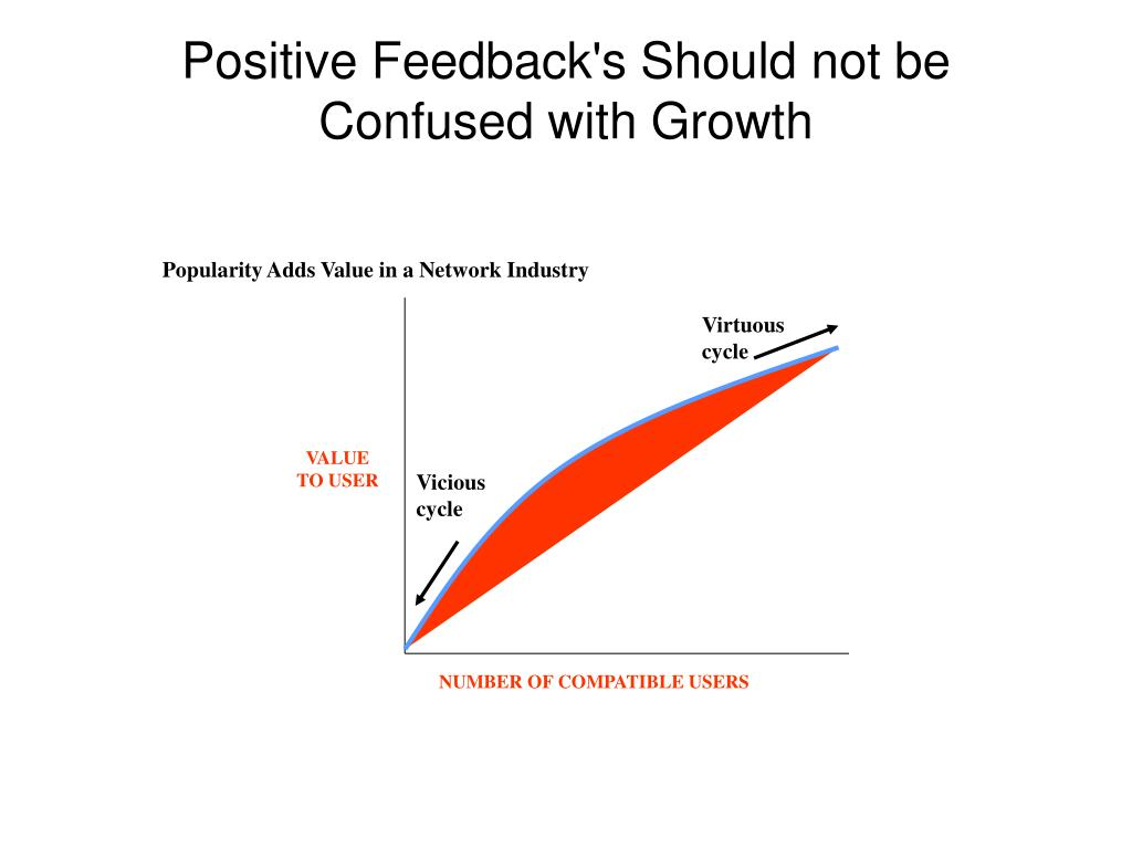 Positive Feedback's Should not be Confused with Growth