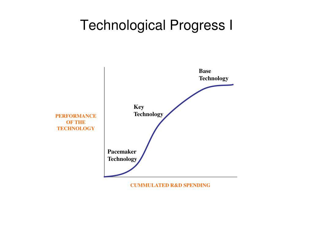 Technological Progress I