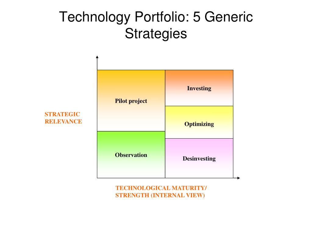 Technology Portfolio: 5 Generic Strategies