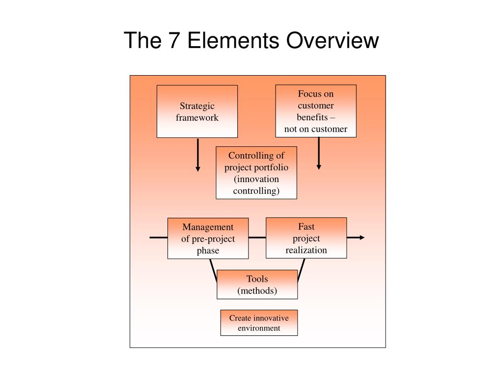The 7 Elements Overview