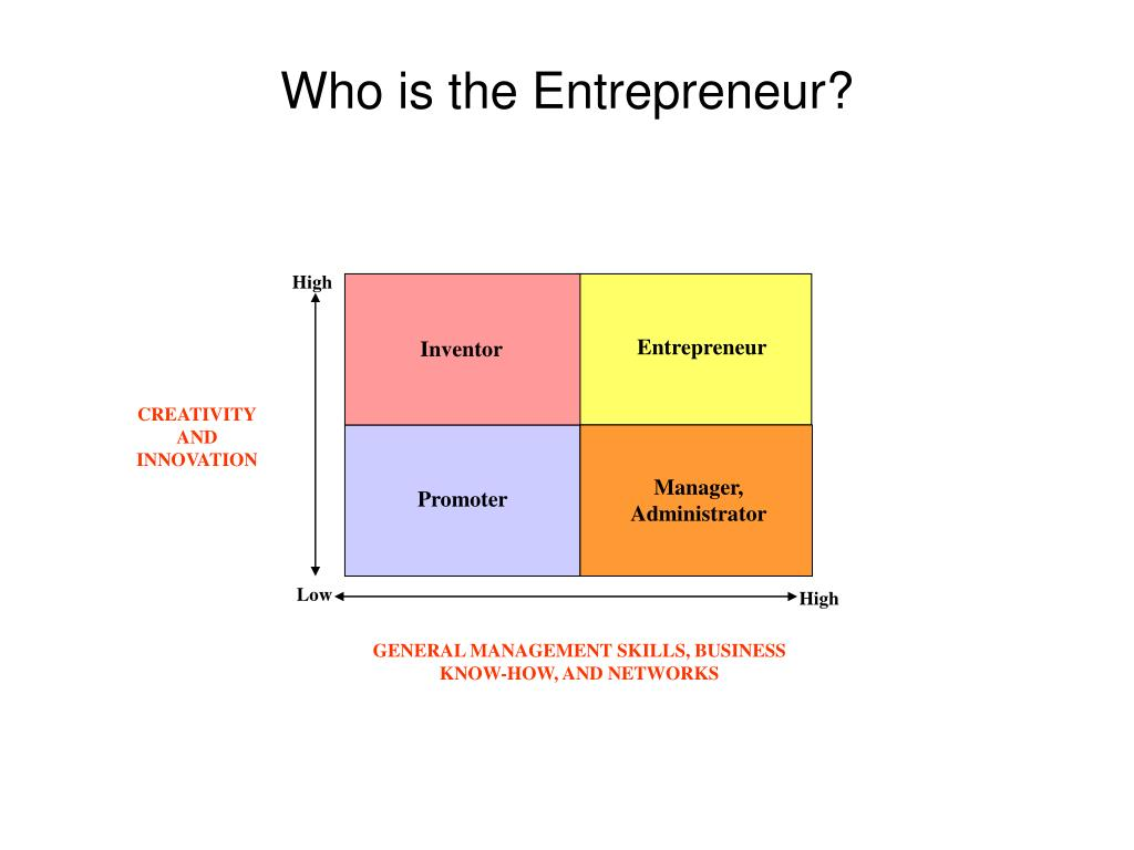 Who is the Entrepreneur?