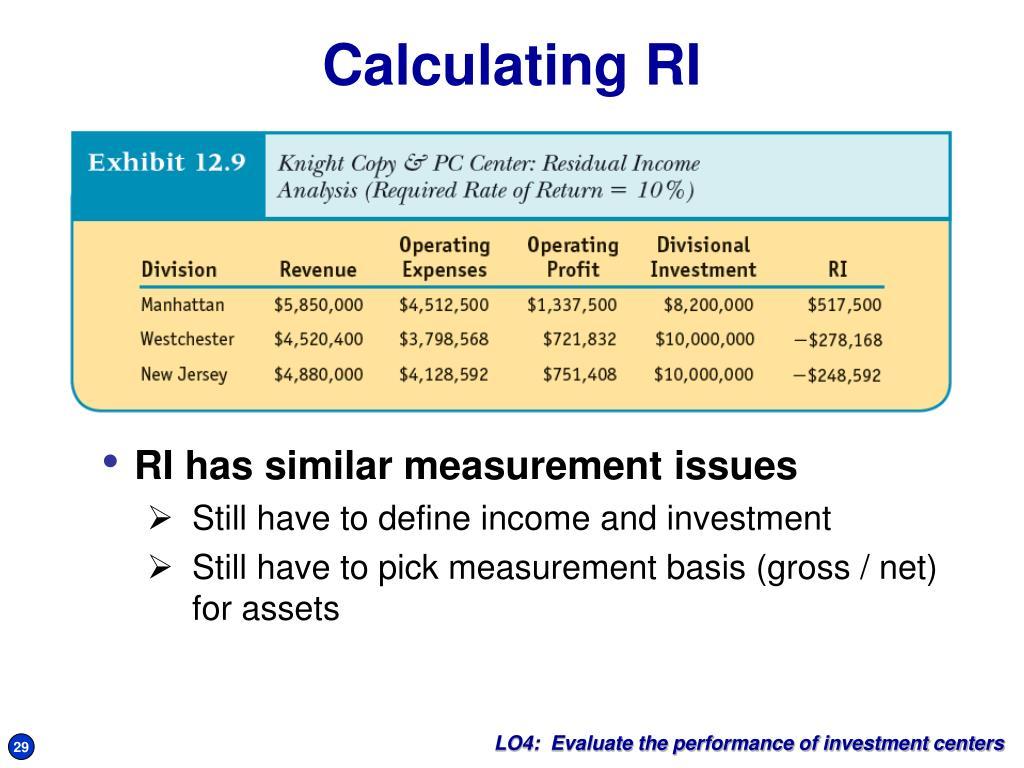 Calculating RI