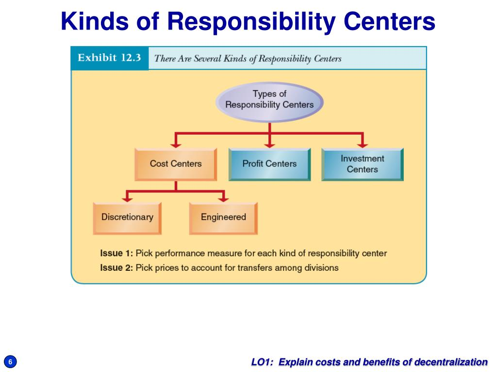 Kinds of Responsibility Centers