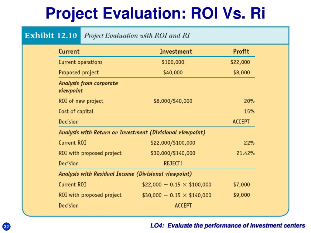Project Evaluation: ROI Vs. Ri