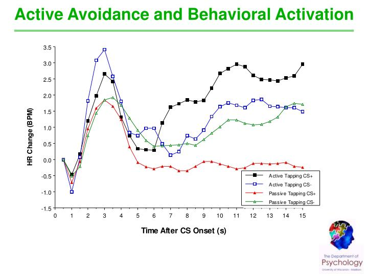 Active Avoidance and Behavioral Activation