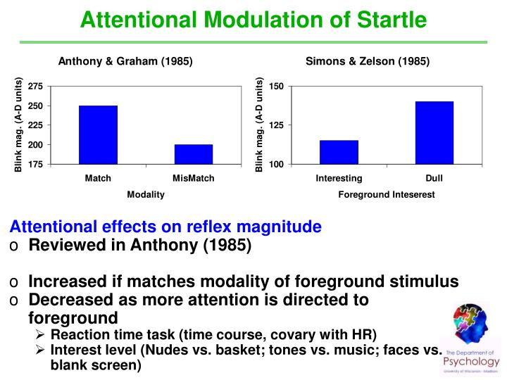 Attentional Modulation of Startle