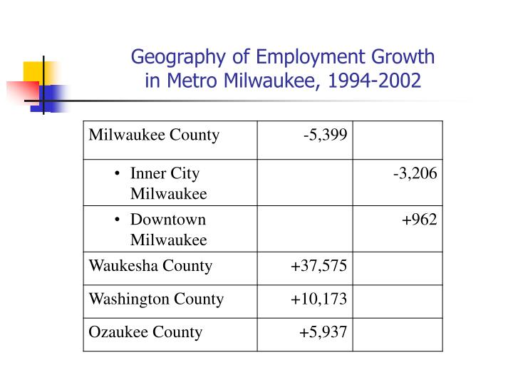Geography of employment growth in metro milwaukee 1994 2002 l.jpg