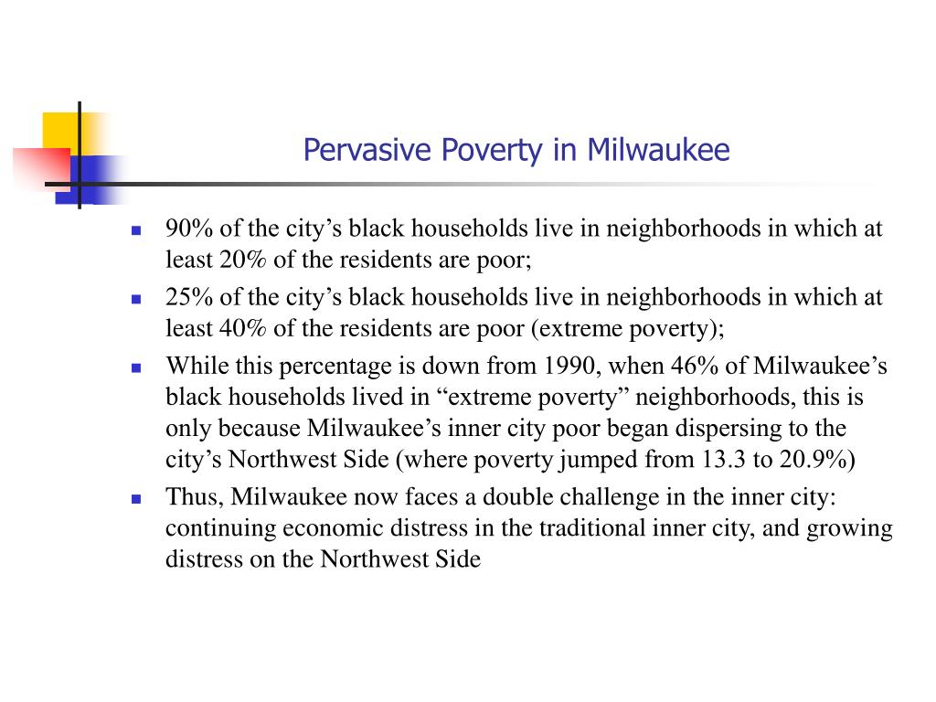 Pervasive Poverty in Milwaukee
