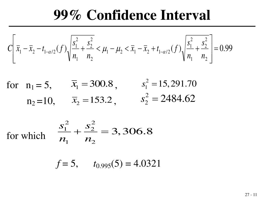 Ppt module 27 two sample t tests with unequal for T table 99 confidence interval