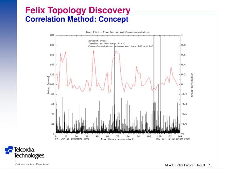 Felix Topology Discovery
