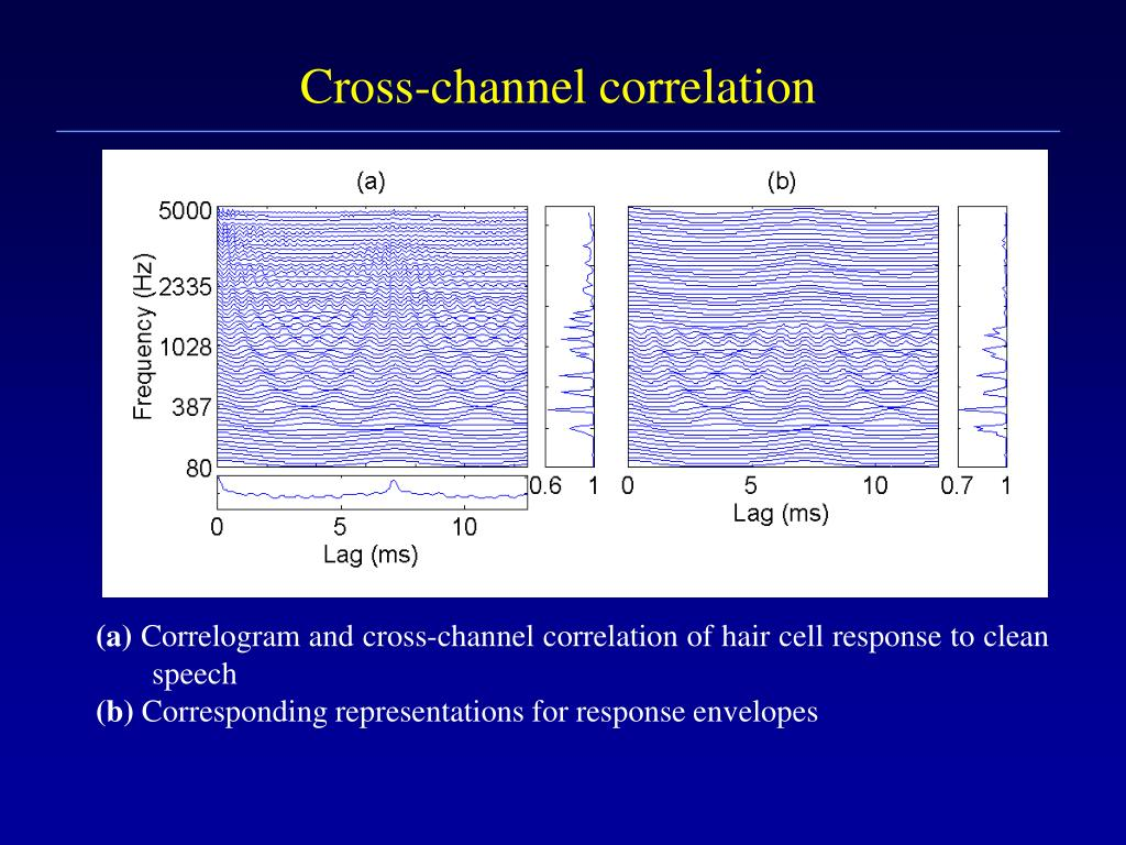 Cross-channel correlation