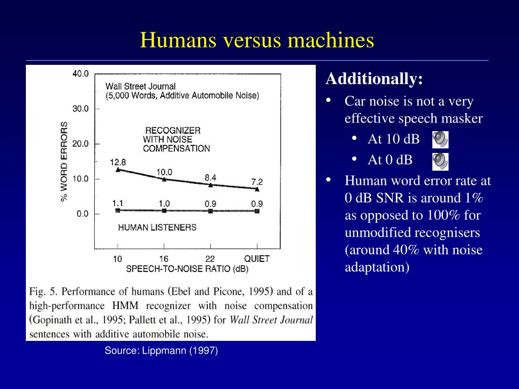 Humans versus machines