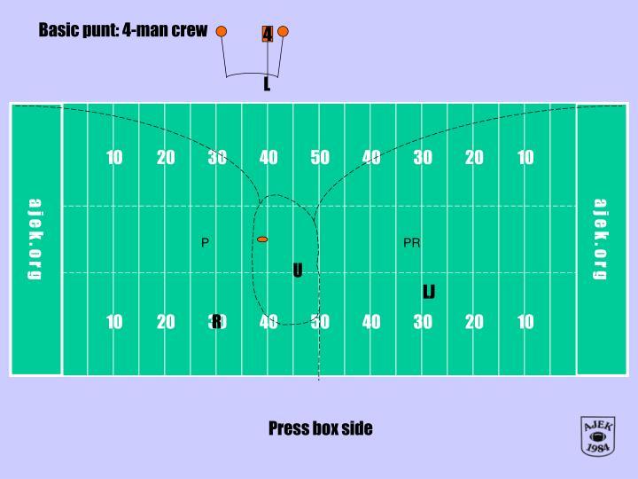 Basic punt: 4-man crew