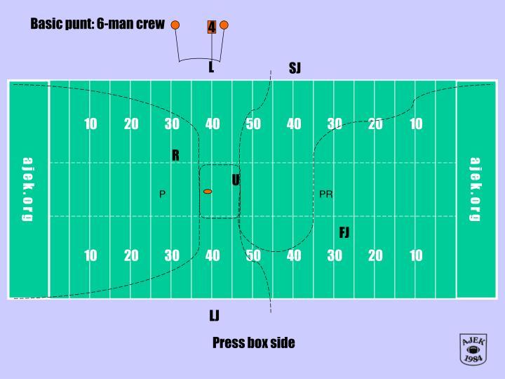 Basic punt: 6-man crew